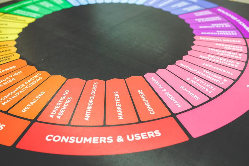 ¿El color es un factor determinante para conseguir más clics en los anuncios móviles?